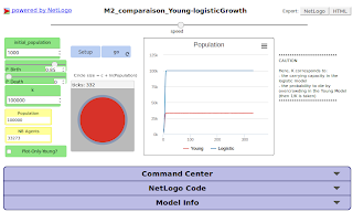 https://netlogoweb.org/web?https://raw.githubusercontent.com/TransMonDyn/YoungModelExploration/master/Model/M2_comparaison_Young-logisticGrowth.nlogo